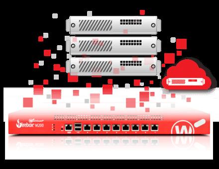 Watchguard FireboxV Firewalls