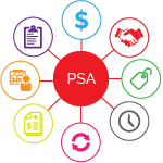Professional Services Automation