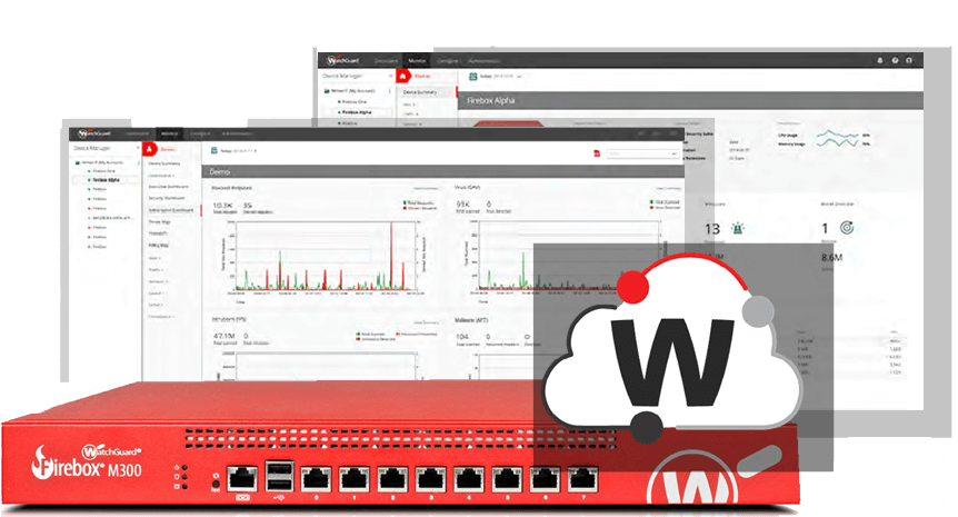 WatchGuard Power of Visibility
