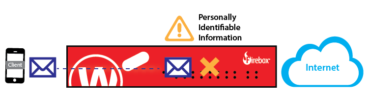 Data Loss Prevention configuration