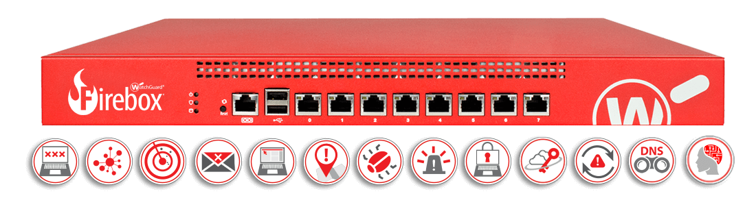 Watchguard Security and Visibility Platform